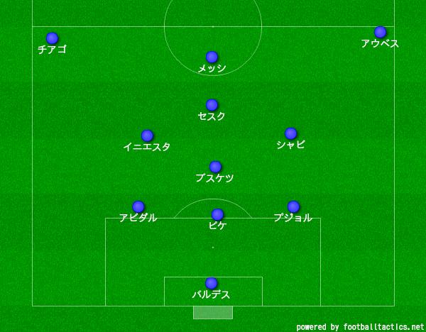 f:id:hikotafootball:20191116005251p:plain