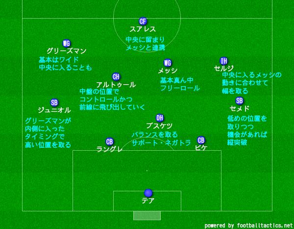 f:id:hikotafootball:20191119022303p:plain