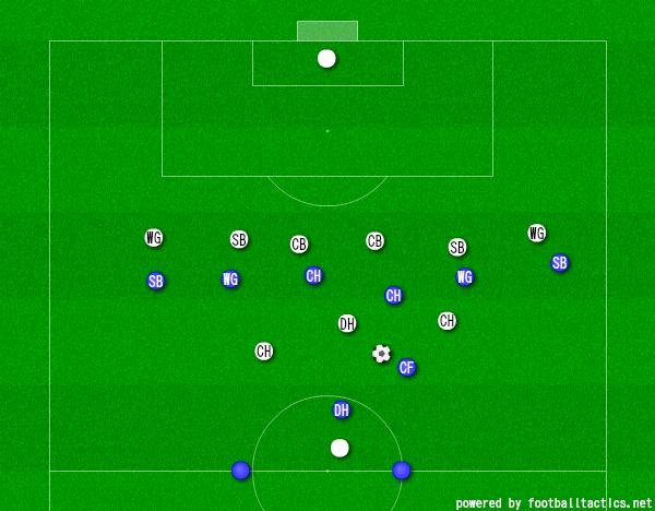 f:id:hikotafootball:20191119031735p:plain