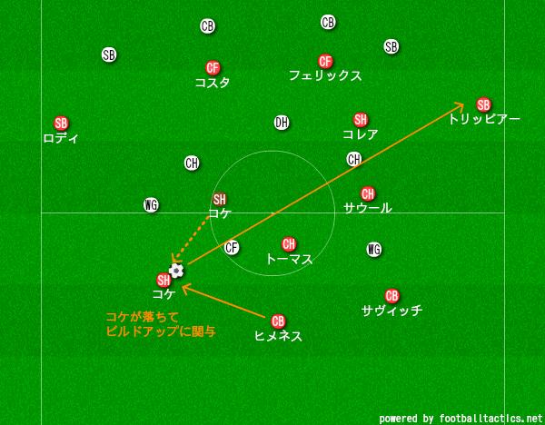 f:id:hikotafootball:20191122143902p:plain