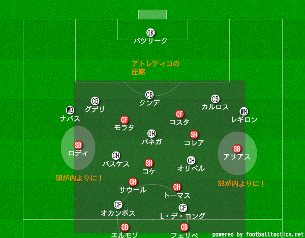 f:id:hikotafootball:20191122162246p:plain