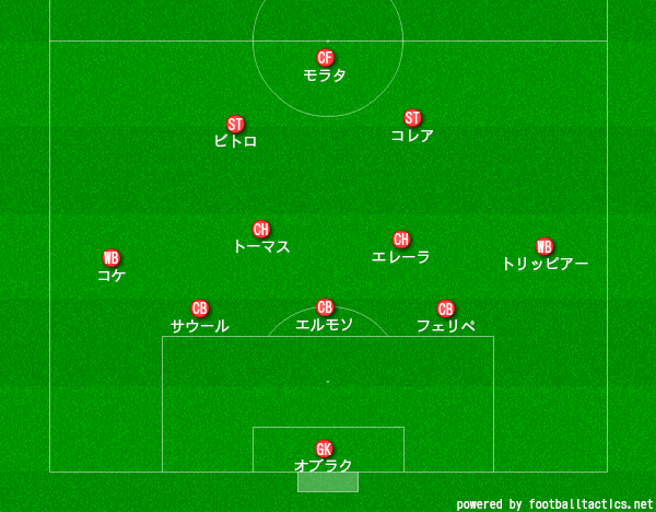 f:id:hikotafootball:20191123013006p:plain