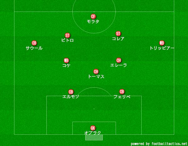 f:id:hikotafootball:20191123013027p:plain