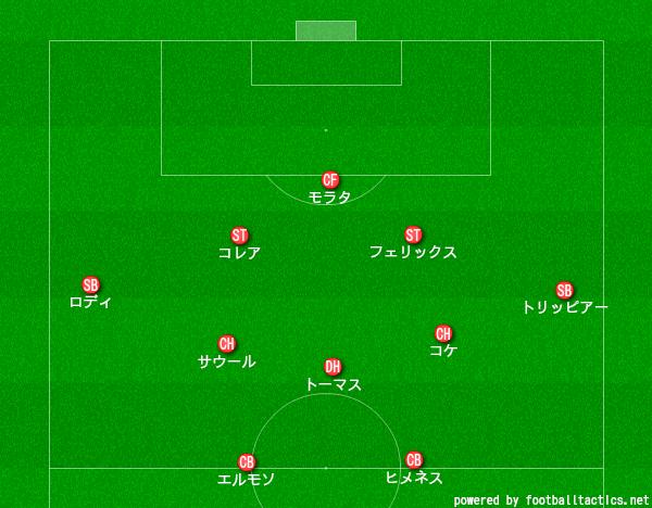 f:id:hikotafootball:20191123103702p:plain