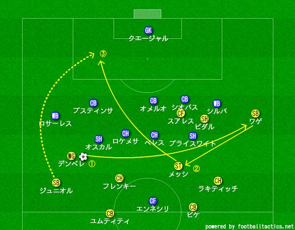 f:id:hikotafootball:20191124020136p:plain