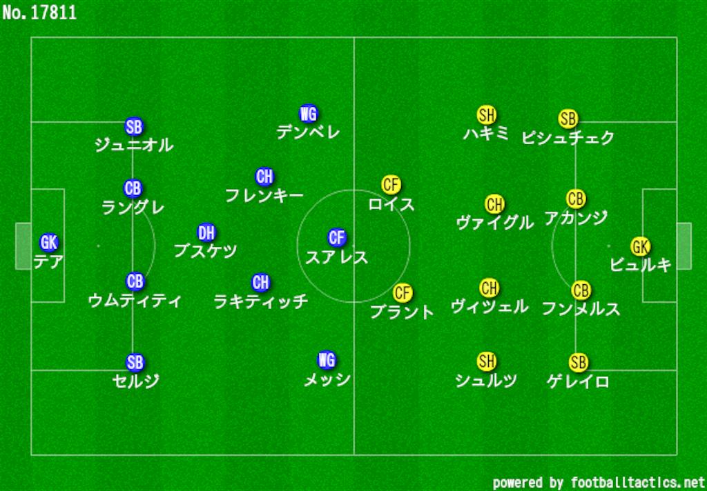 f:id:hikotafootball:20191128140601p:image