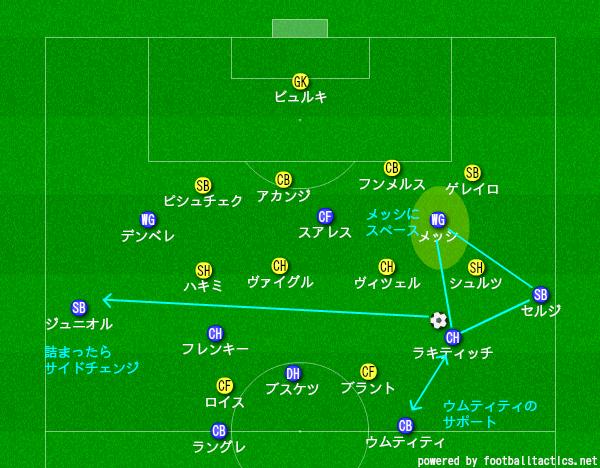 f:id:hikotafootball:20191129154928p:plain