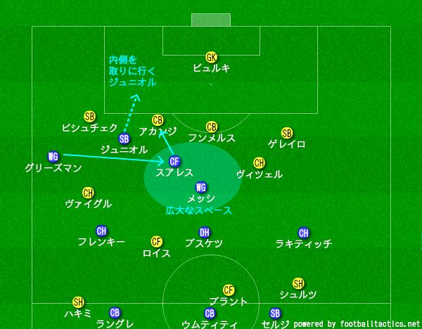 f:id:hikotafootball:20191201000109p:plain