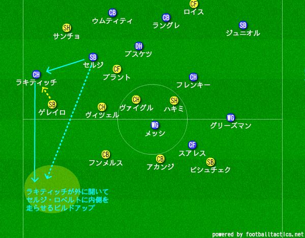 f:id:hikotafootball:20191201003442p:plain