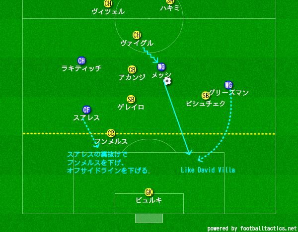f:id:hikotafootball:20191201010130p:plain