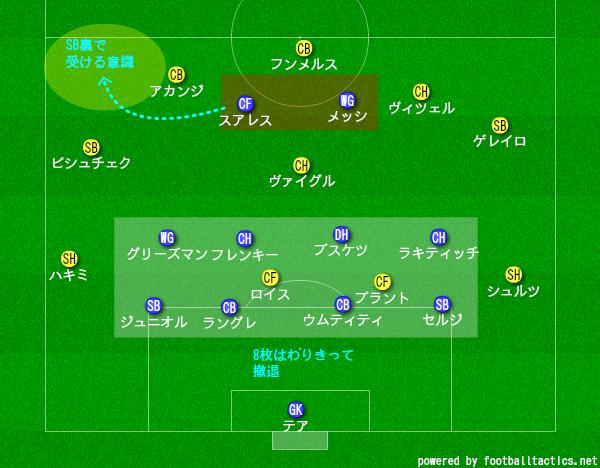 f:id:hikotafootball:20191201011219p:plain