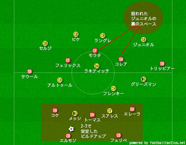 f:id:hikotafootball:20191205003246p:plain