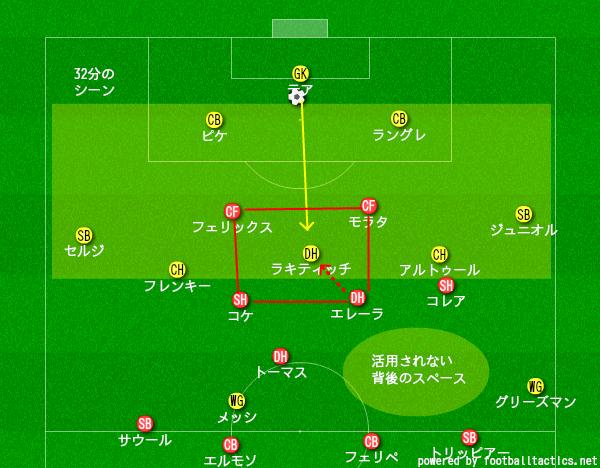 f:id:hikotafootball:20191205012854p:plain