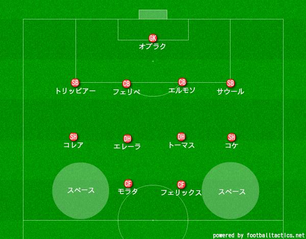 f:id:hikotafootball:20191205155210p:plain