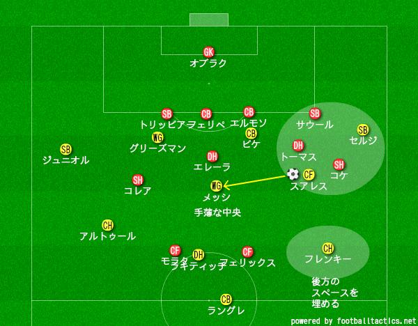 f:id:hikotafootball:20191205164654p:plain