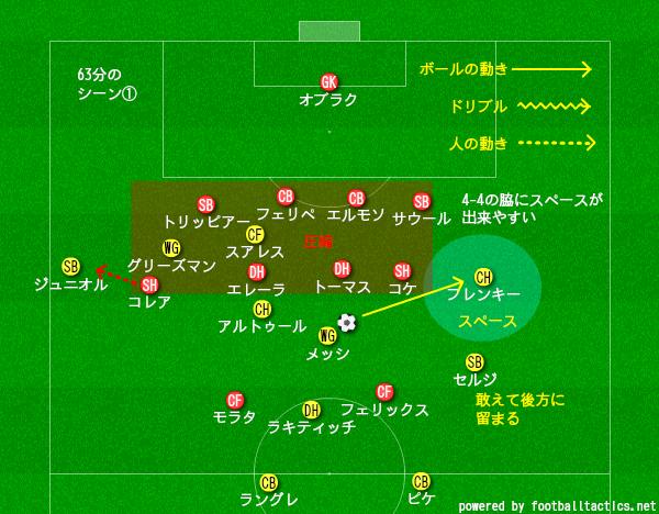 f:id:hikotafootball:20191205165155p:plain