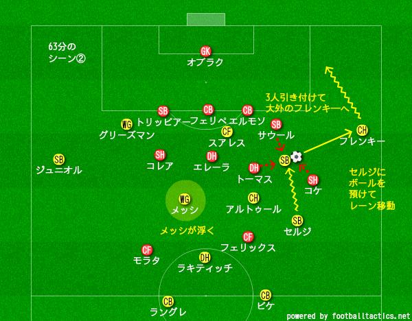 f:id:hikotafootball:20191205165425p:plain