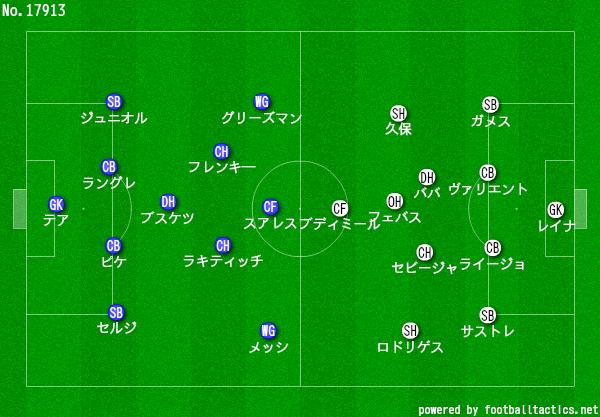 f:id:hikotafootball:20191208060259p:plain