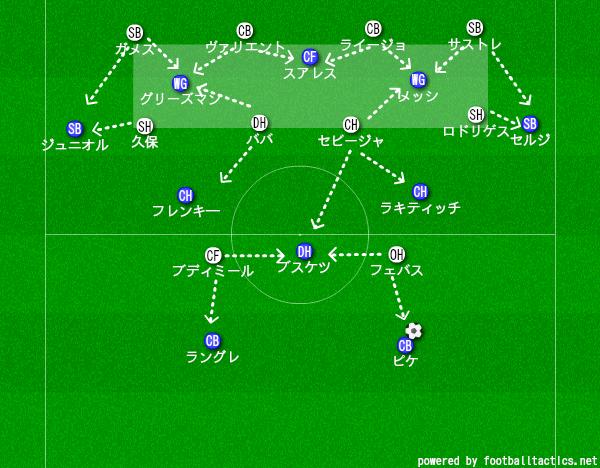 f:id:hikotafootball:20191208074442p:plain