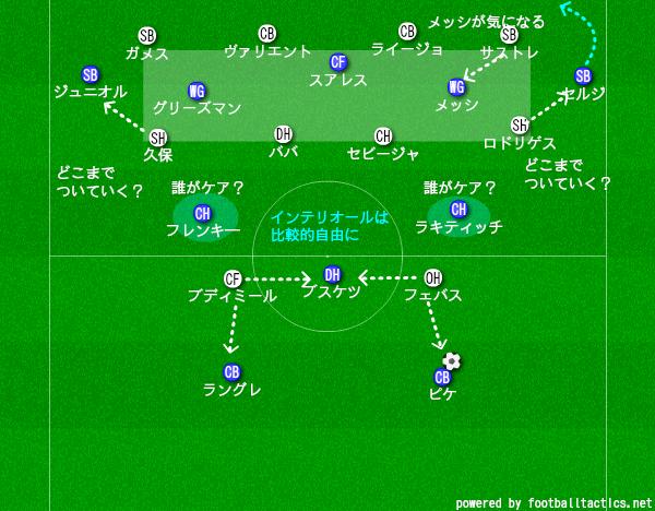 f:id:hikotafootball:20191208075828p:plain