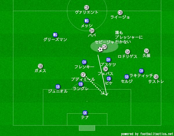f:id:hikotafootball:20191208084124p:plain