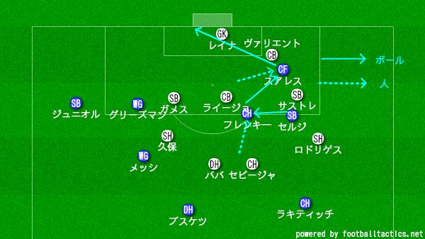 f:id:hikotafootball:20191208085250p:plain