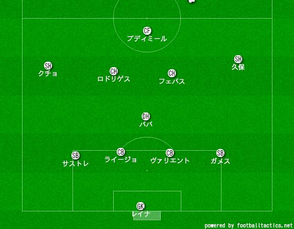 f:id:hikotafootball:20191208090326p:plain
