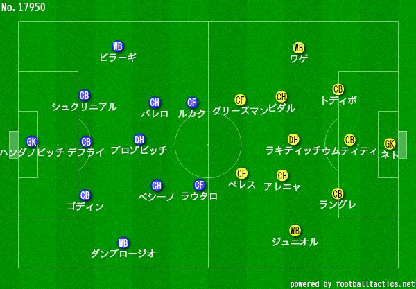 f:id:hikotafootball:20191212110801p:plain