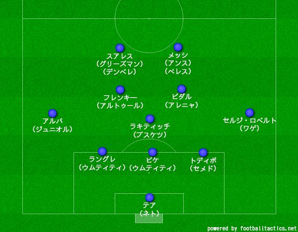 f:id:hikotafootball:20191212122755p:plain