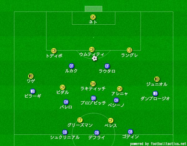 f:id:hikotafootball:20191212124225p:plain