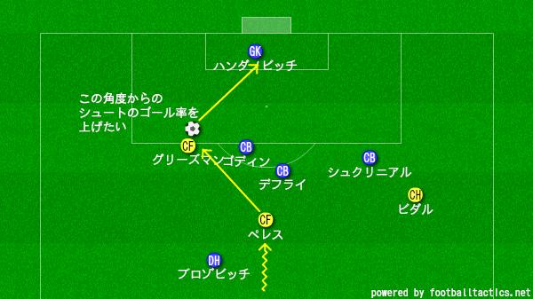 f:id:hikotafootball:20191212135739p:plain