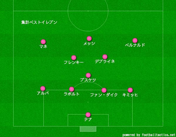 f:id:hikotafootball:20191213014732p:plain