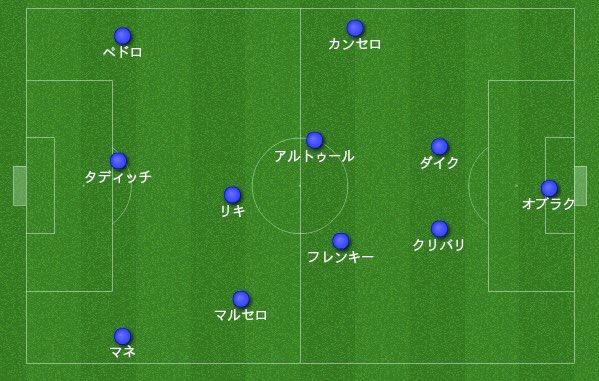 f:id:hikotafootball:20191213015510j:plain