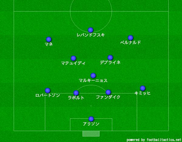 f:id:hikotafootball:20191213022311p:plain