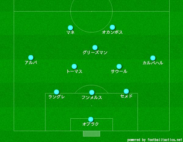 f:id:hikotafootball:20191213145306p:plain