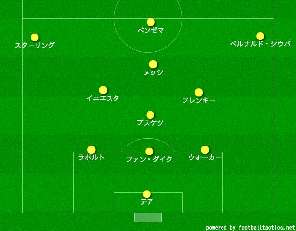 f:id:hikotafootball:20191213152623p:plain