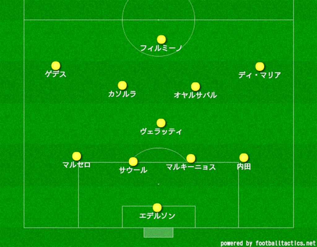 f:id:hikotafootball:20191213171433p:image