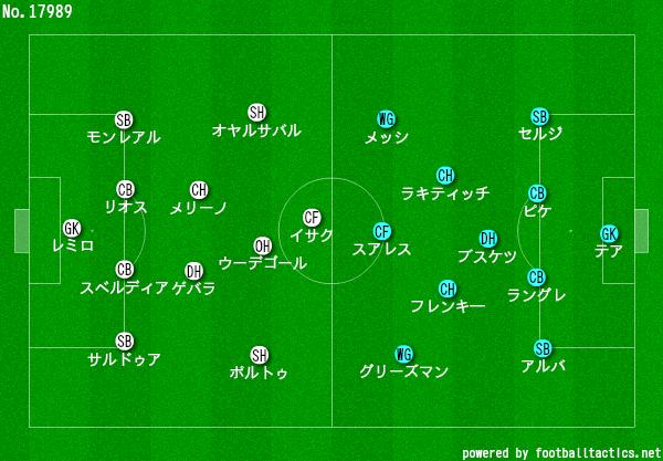 f:id:hikotafootball:20191215125453p:plain