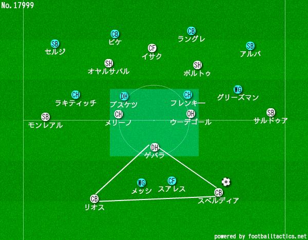 f:id:hikotafootball:20191217113932p:plain