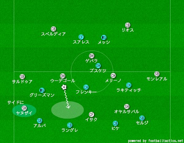 f:id:hikotafootball:20191217125613p:plain