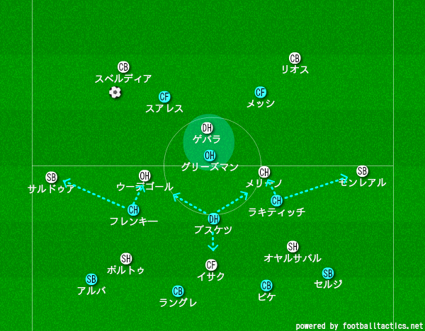 f:id:hikotafootball:20191217132229p:plain