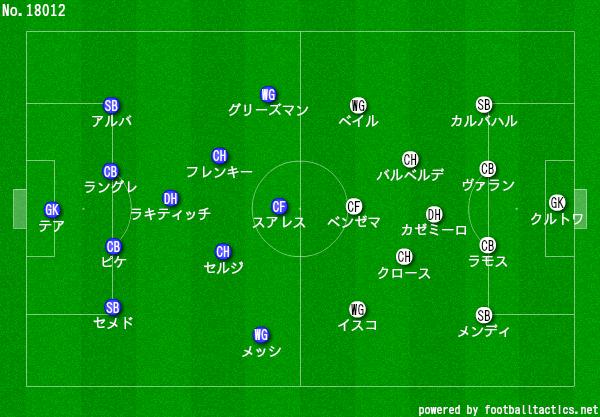 f:id:hikotafootball:20191219113039p:plain