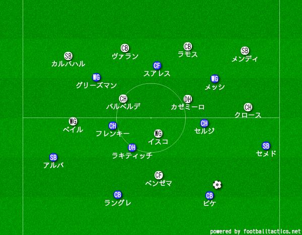 f:id:hikotafootball:20191219140235p:plain