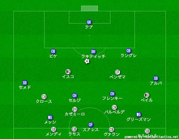 f:id:hikotafootball:20191225011802p:plain