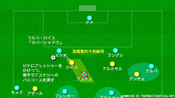 f:id:hikotafootball:20191225154753p:plain