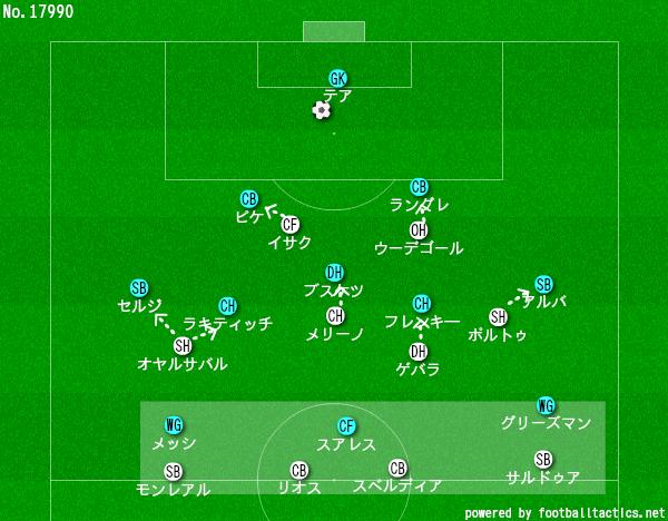 f:id:hikotafootball:20191225160123p:plain
