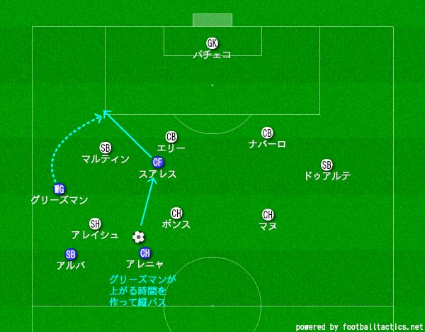 f:id:hikotafootball:20191225162100p:plain
