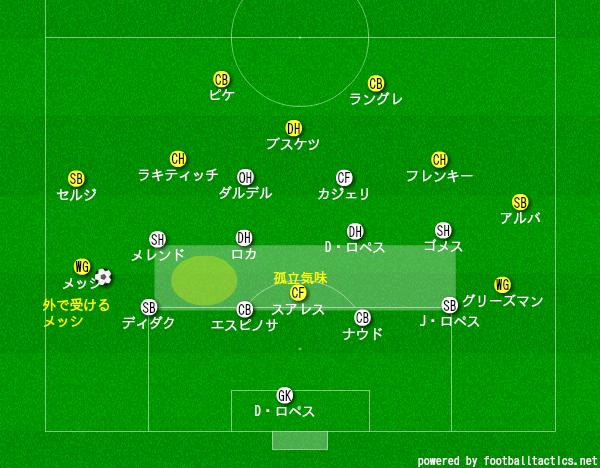 f:id:hikotafootball:20200105064259p:plain