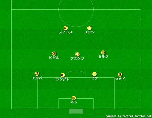 f:id:hikotafootball:20200105074518p:plain