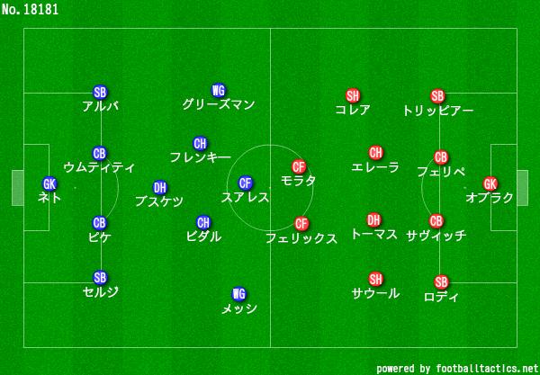 f:id:hikotafootball:20200111014243p:plain